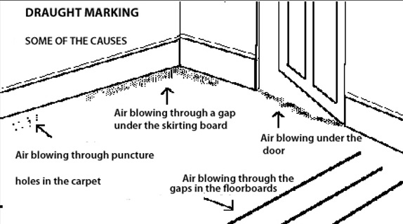 Draught marking